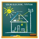 Solar panels. Solar electric system on a blackboard Royalty Free Stock Photo