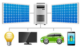 Solar Panels, Solar Power, Renewable Energy Stock Images