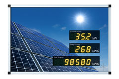 Solar power display - english Royalty Free Stock Photography