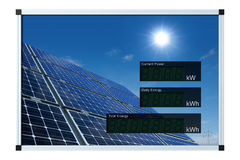 Solar power display - english (clipping path) Stock Images
