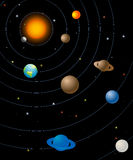 The solar system. Solar system graphic, abstract art illustration Royalty Free Stock Images