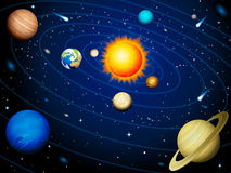 Solar system royalty free illustration