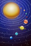Solar System Stock Images