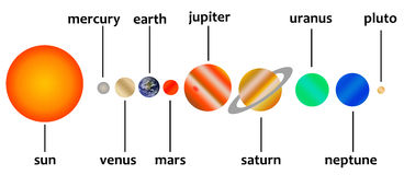 Solar system. With the sun and planets Stock Images