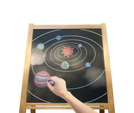 Solar system. Chalkboard with chalk drawing of our solar system Stock Image