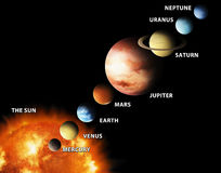 Solar System. An illustrated diagram showing the order of planets in our solar system Royalty Free Stock Photo