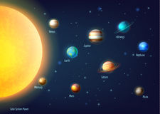 Solar System Background Royalty Free Stock Photo