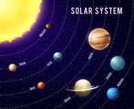 Solar System Background Royalty Free Stock Photography