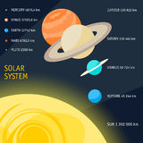 Solar System cartoon objects by size for design card, poster Royalty Free Stock Photo