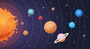 Solar system. Cartoon sun and earth, planets on orbits. Astronomy universe education background