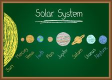 Solar System on chalkboard on chalkboard Stock Images