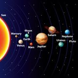 Solar system colorful vector background Stock Photography