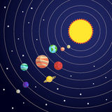 Solar system concept Stock Images