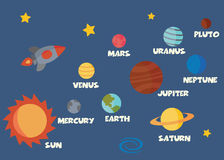 Solar system concept Royalty Free Stock Photo