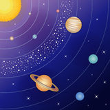 Solar system with eight planets Stock Images