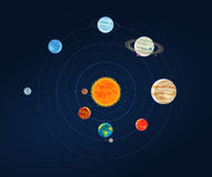 Solar system, galaxy infographic. Space, astronomy, planets and stars concept. Vector illustration Stock Image