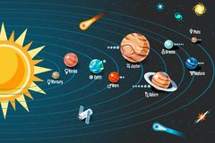Solar System with Planets Orbits Scheme. Solar system graphic with planets orbits scheme. Cosmos Concept. Vector illustration Royalty Free Stock Photos