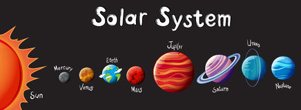 The Solar System Royalty Free Stock Images