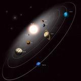 Solar System Illustration Stock Image