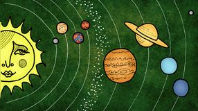 Solar System. Illustration of solar system with planet's orbits Stock Image