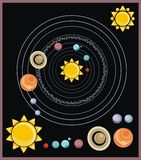 Solar system image Royalty Free Stock Images