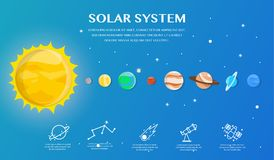 Solar system infographic in universe concept. Royalty Free Stock Photography