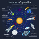 Solar System Infographics Stock Photos