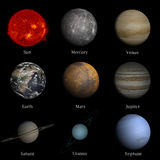 Solar system named in english. Sun and the 8 planets of solar sytem Royalty Free Stock Image