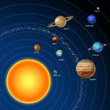 Solar system with nine planets. Illustration of Solar system with nine planets Stock Photo