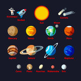 Solar system objects, flat style set. The names of the planets and small planets Stock Photo