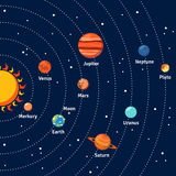 Solar system orbits and planets background. Solar system with sun orbits and planets on dark blue background flat vector illustration Stock Images
