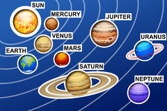 Solar system painted Royalty Free Stock Images