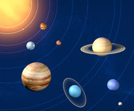Solar system planets diameter. Sizes and dimensions Stock Photography
