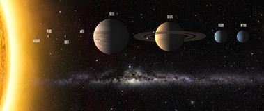 Solar system planets. Elements of this image furnished by NASA Royalty Free Stock Photography