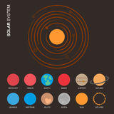 Solar System and planets royalty free stock photo