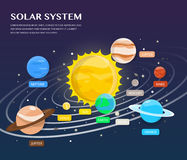 Solar system plantets and orbits in universe illustration. Design Royalty Free Stock Photo
