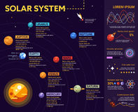 Solar System - poster, brochure cover template. Solar System - info poster, brochure cover template layout with flat design icons, other infographic elements and Stock Images