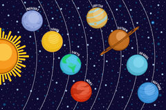 Solar system showing planets around sun in outer space Stock Image
