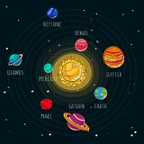Vector cartoon illustration. Solar system. Space exploration background. Stock Photos