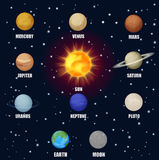 Solar system space planets sun. Astronomical pictograms icons set. Royalty Free Stock Photography