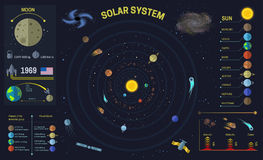 Solar system or space universe vector infographics Royalty Free Stock Image