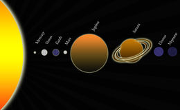Abstract Solar System Illustration with Planet Names Royalty Free Stock Images