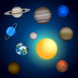 Solar system. Sun, Mercury, Venus, Earth, Mars, Jupiter, Saturn, Uranus, Neptune. Vector design elements Stock Photo