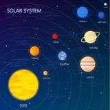 Solar system with sun orbits and planets on dark blue background flat vector illustration. Graphic Design for Education Classes, Planetarium, Flyers, Banners Stock Photo