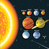 Solar system. Sun and planets of the milky way galaxy Royalty Free Stock Image