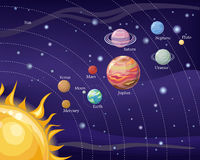 Solar System with Sun and Planets on Orbit Royalty Free Stock Photography