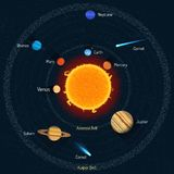 Solar system vector illustration. Outer space science concept banner. Sun and planets infographic elements, icons Stock Photos