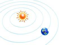 Solar- und Erde stock abbildung