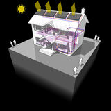 Solar water heaters+floor heating diagram Stock Photo
