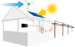 Solar and wind energy scheme on grid Stock Images